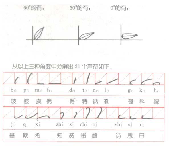 广西语言学会汉字速记专业委员会